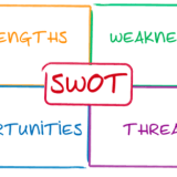 SWOT Analysis - Marketing 101