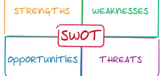 SWOT Analysis - Marketing 101
