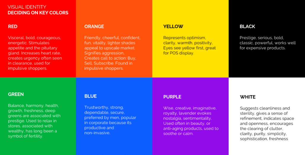 colors by personality