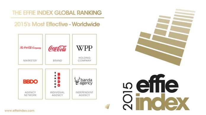 Effie Effectiveness Index 2015