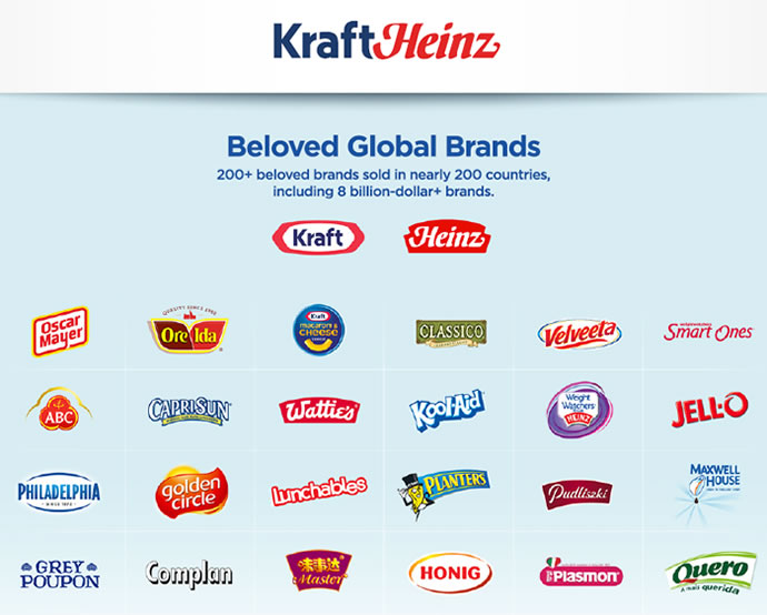 Kraft Heinz Brands
