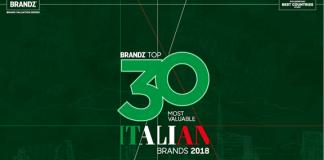 Premium Luxury Brands Top BrandZ Most Valuable Italian Brands 2018