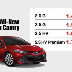 All New Camry Toyota Yaris Trd 2017 Indonesia ร นใหม ของ เป ดต วในไทยแล ว Brand Inside ราคา