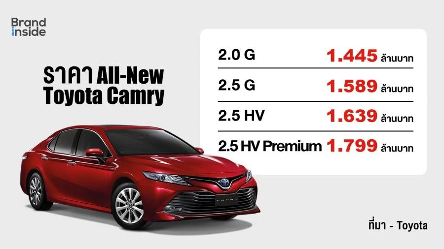 all new camry กับ accord bodykit grand veloz ร นใหม ของ toyota เป ดต วในไทยแล ว brand inside ราคา
