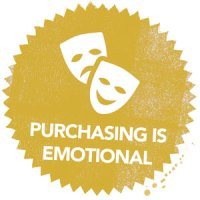 Purchasing is emotional.