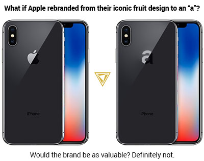 """What if Apple rebranded from the fruit icon to an """"a""""? Pictures of the iPhone X. Would their brand be as valuable? Definitely not."""