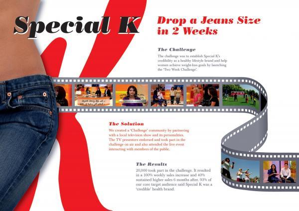 Special K 2 Week Challenge