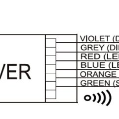 Www Philips Com Advance Wiring Diagram Poulan P3314 Chainsaw Parts Xitanium 40w Linear Led Driver With Simpleset 1%dim
