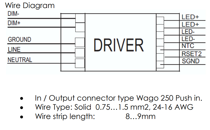 Philips Dali Wiring Diagram Preview Wiring Diagram