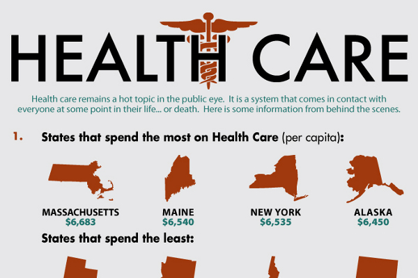 257 Examples of Catchy Healthcare Slogans and Taglines  BrandonGaillecom