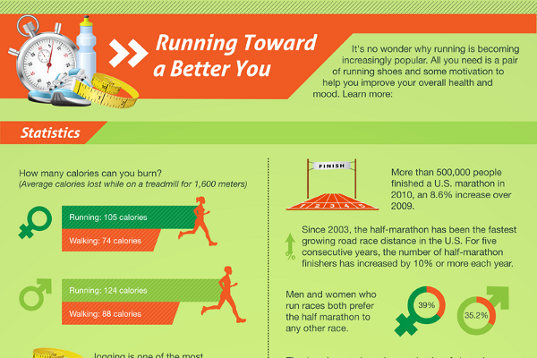 51 Good And Catchy Running Slogans BrandonGaille Com