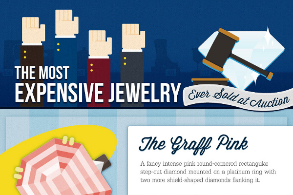 125 Catchy And Creative Jewelry Business Names