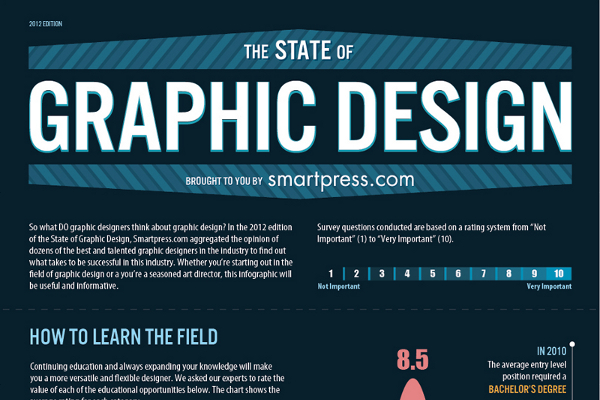 Best Name Ideas For Interior Design Company Ideas - Interior ...