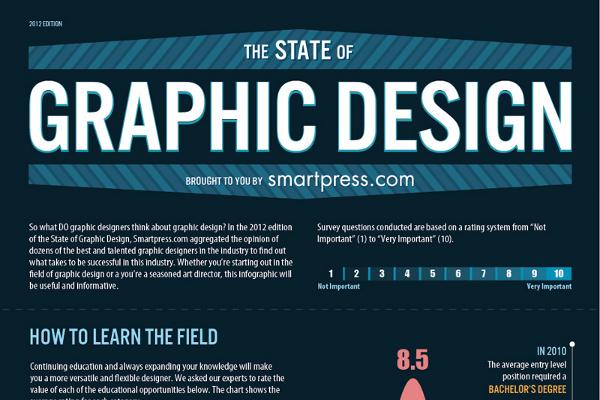 Beautiful Interior Design Name Ideas Images - Decoration Design ...