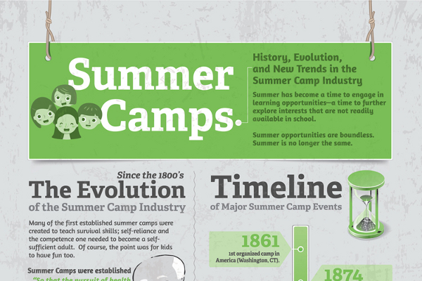 35 Good Summer Camp Slogans BrandonGaille Com
