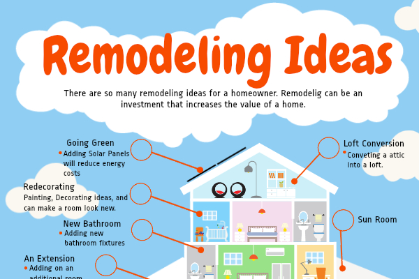 100 Ideas For Remodeling Company Names  Brandongaillecom