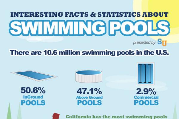 150 Good Swimming Pool Company Names Brandongaille Com