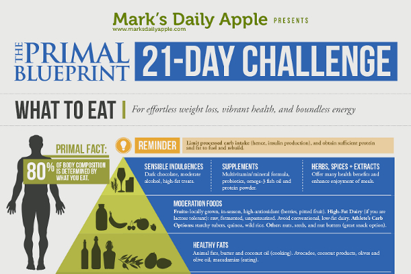 125 funny fitness challenge