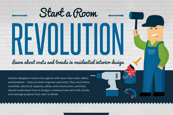 12 Interior Design Industry Statistics and Trends