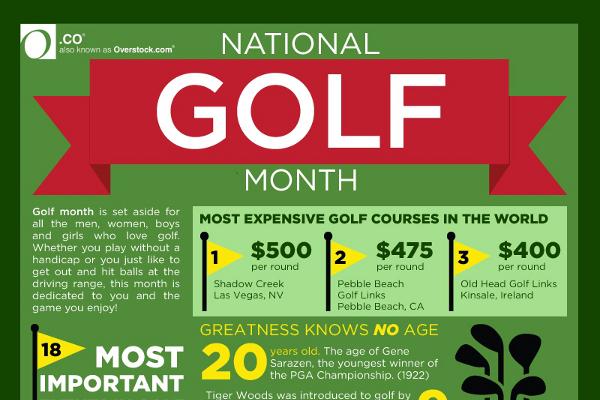 11 Important Golf Industry Statistics