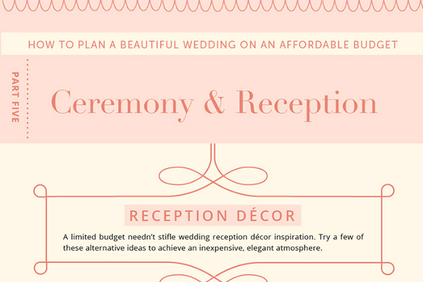 Indian Wedding Reception Invitation Wording