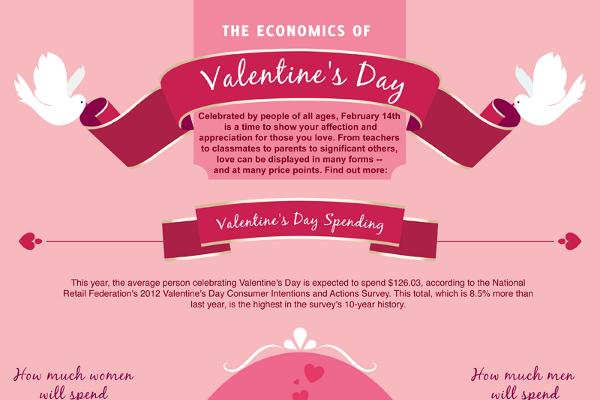 Best Valentine Fundraiser Ideas