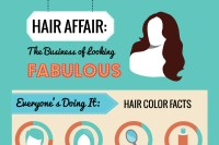 12 Good Marketing Ideas for Hair Salons