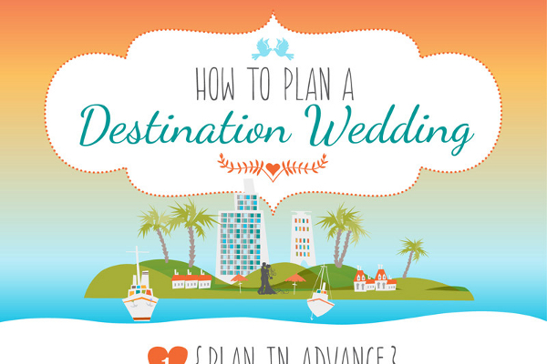 Save The Date Wording Wedding Abroad Wedding Invitation Sample – Save the Date Poems for Weddings