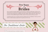 18 Good Bridal Shower Invitation Wording Ideas ...