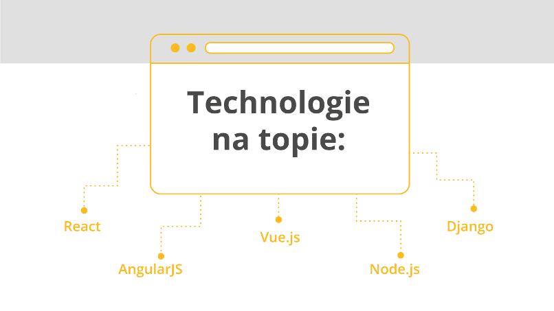 infografika  trendy infografika min