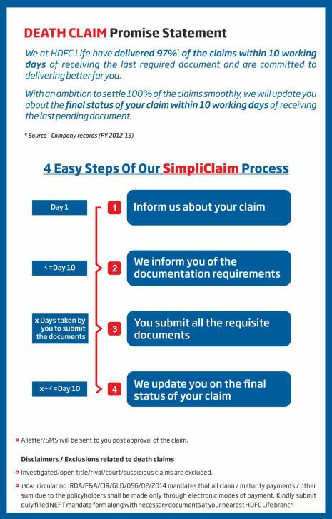 Life Insurance & Health Insurance Claims Process HDFC Life