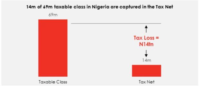 VAIDS: Regularizing Your Tax Status - Brand Spur