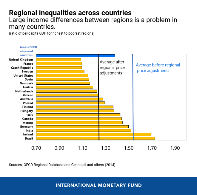 A Map Of Inequality In Countries - Brand Spur
