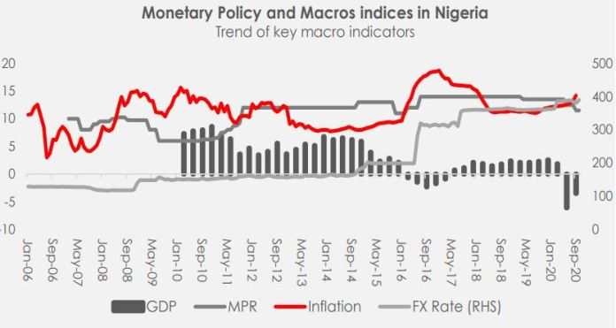 Monetary & Interest Rate Policy in 2021 Brandspurng Going for growth