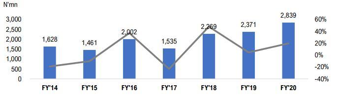 Neimeth Pharmaceuticals Macroeconomic Challenges Weigh on Profitability Brandspurng