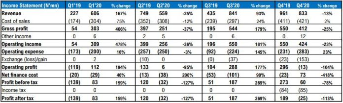 Neimeth Pharmaceuticals Macroeconomic Challenges Weigh on Profitability Brandspurng1
