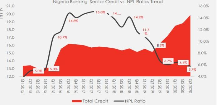 Banking Remains Resilient Brandspurng