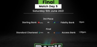 Bank Wars Final: Access Bank And Standard Chartered To Clash This Saturday-Brand Spur Nigeria