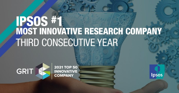 IPSOS Most Innovative Research Company