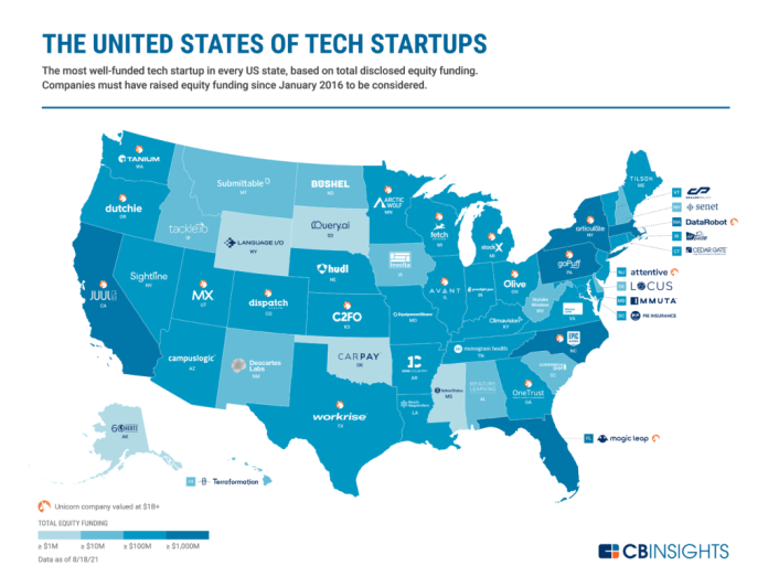 Checkout The Most Well-Funded Tech Startup In Every US State - Brand Spur