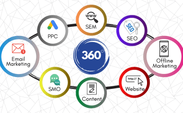 How Start-Ups Can Leverage 360 Degrees Marketing Techniques To Increase Sales