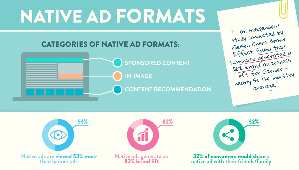 native-advertising-format