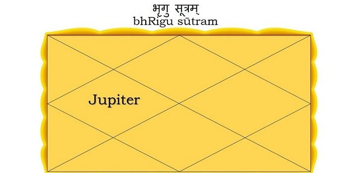 Jupiter in the Fourth house