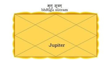 Jupiter 7th
