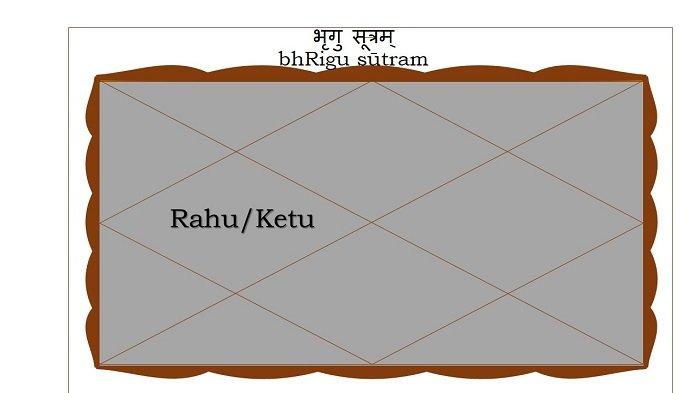 Rahu or Ketu in the Fourth house