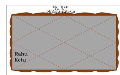 Rahu or Ketu in the Fifth house