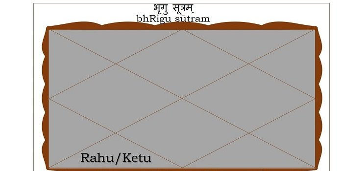 Rahu or Ketu in the Sixth house