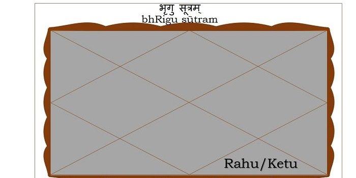 Rahu or Ketu in the Eighth house