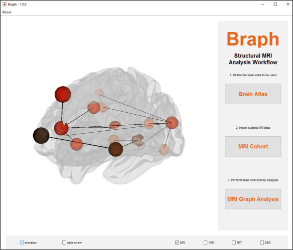 Figure 1: Initial GUI that appears when BRAPH is launched. From this GUI, it is possible to select the neuroimaging modality (checkboxes on the bottom right) and to launch the software to deal with the corresponding brain atlas, cohort or graph analysis (buttons on the right).