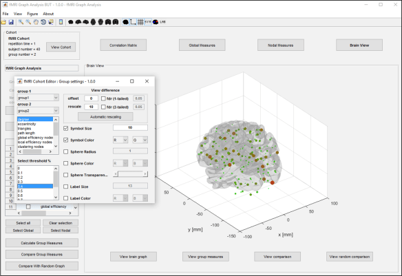 Figure 10: Visualization of the comparison between two groups on the brain surface.